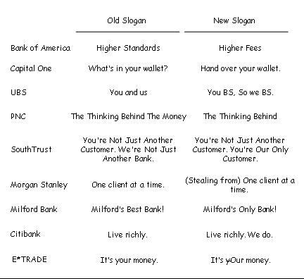 bank-ad-slogans5.jpg